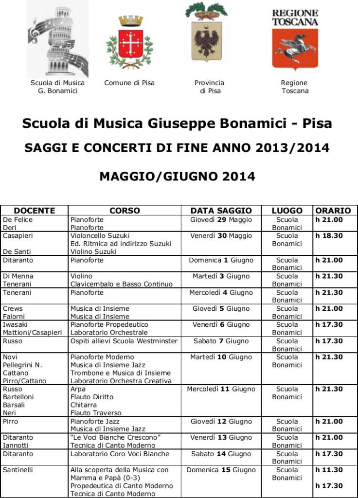 saggi-giugno-2014-1